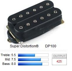 DP100BK SUPER DISTORTION / Звукосниматели, Музыкальный Мастер