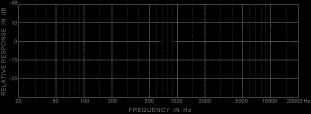 PRA528DS / Специализированные микрофоны, Музыкальный Мастер
